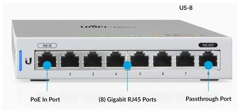 8 port ubiquiti unifi gigabit low power switch pn us-8-au
