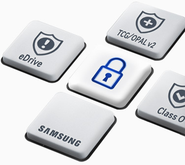 Secure valuable data through advanced AES 256 encryption