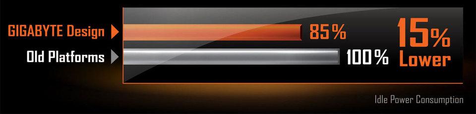 Gigabyte AM4 ATX B450 AORUS PRO WIFI Motherboard - Computer Alliance