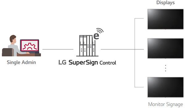 D04_UU640C_D04_03_SuperSign-Control