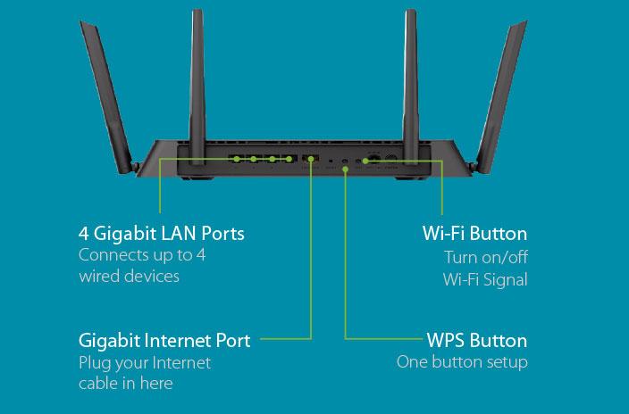 D-Link DIR-878 Wireless-AC1900 MU-MIMO Dual Band Gigabit Router ...