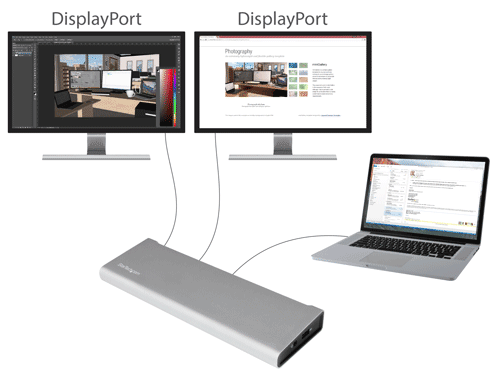 Diagram showing the Thunderbolt 2 Dual-Monitor Dock connected to two DisplayPort monitors