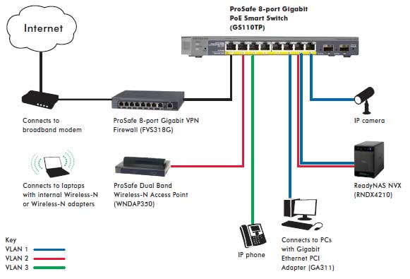 GS100TP product image    work       diagram