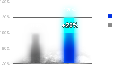how to make your cpu usage lower