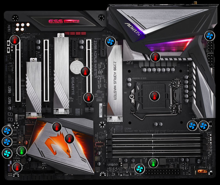 gigabyte s1151 atx z390 aorus master ddr4 motherboard